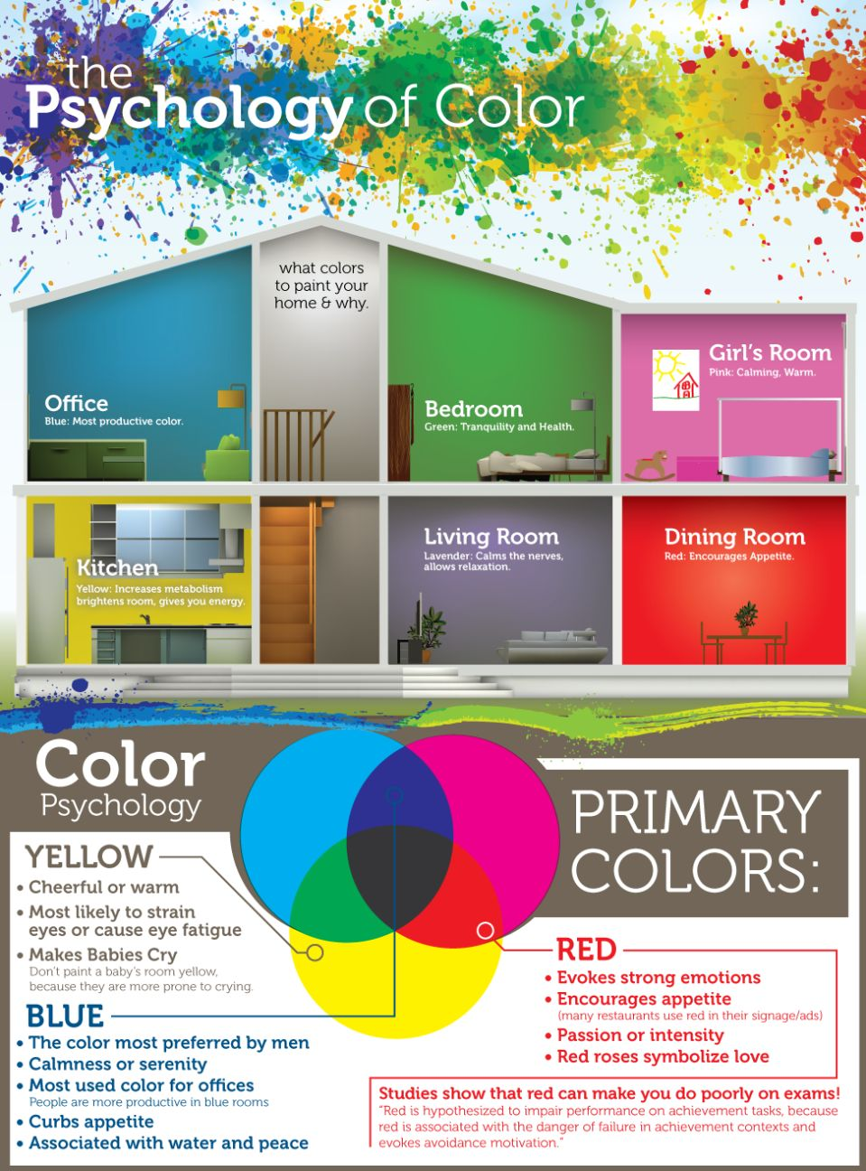 pics How to Choose Paint Colors for Your Basement