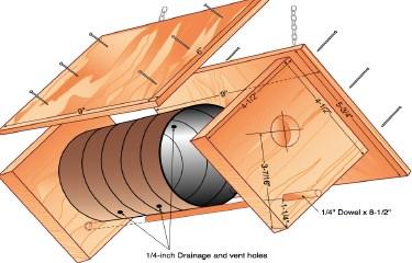 Interesting bird house plans photos best inspiration home design cute diy birdhouse solutioingenieria Gallery