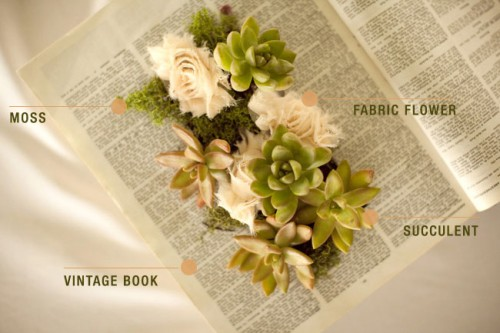 cute-diy-succulent-book-planters-3-500x333