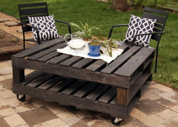 easy pallet rolling outdoor table - Garden Furniture Using Pallets