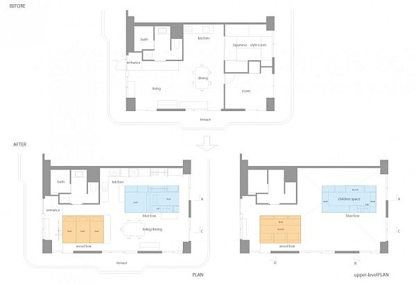 renovation project of a room of an apartment