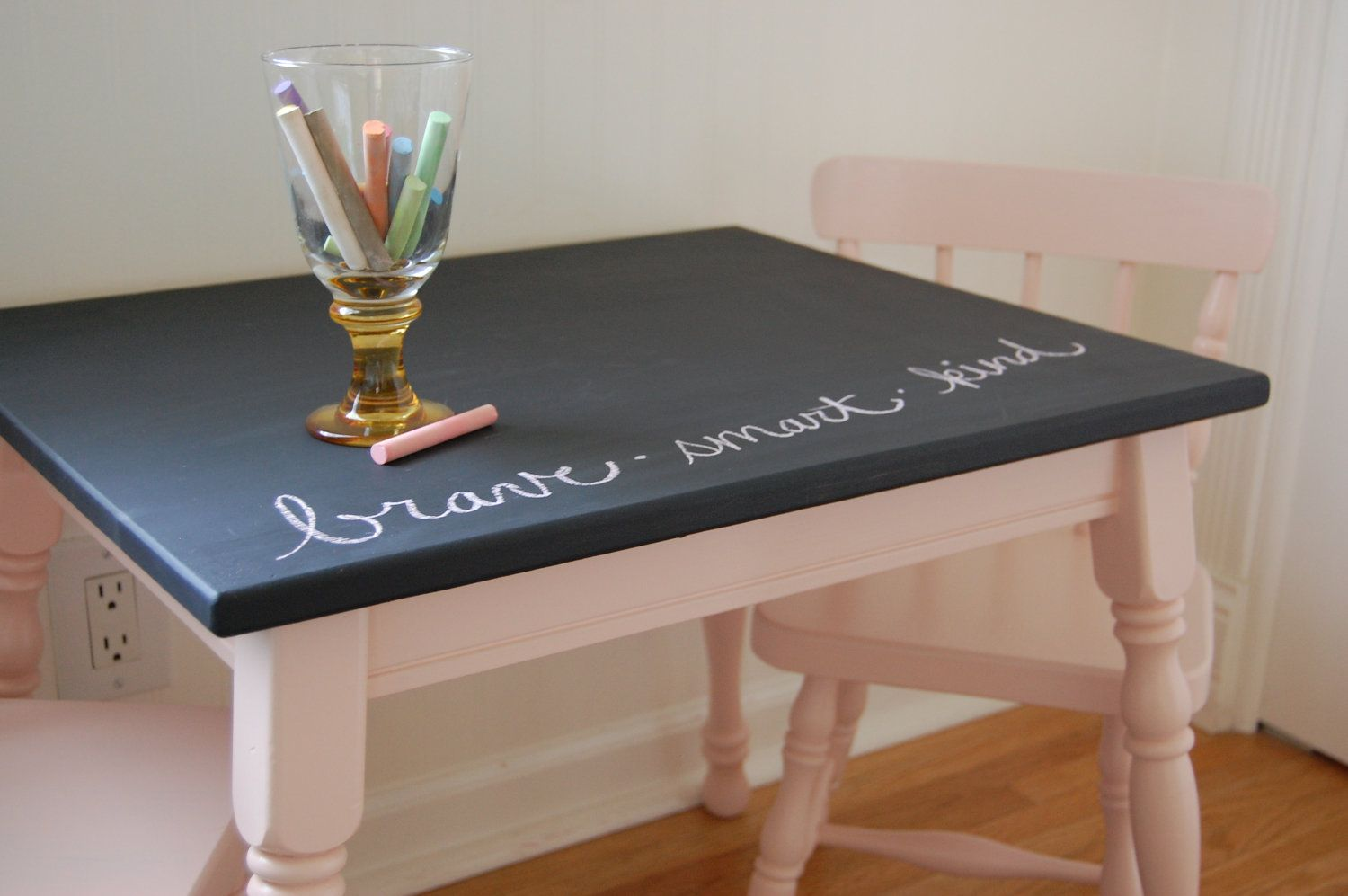 Closer Look To Chalkboard Paint