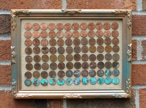 how to make copper iridium coin
