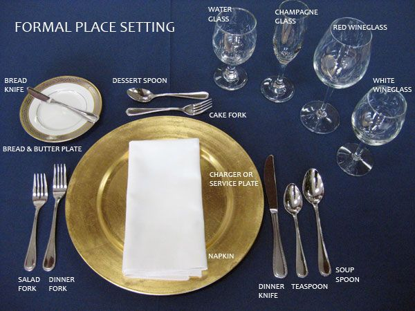 Designing Your Own Place Setting Tips Where To Start