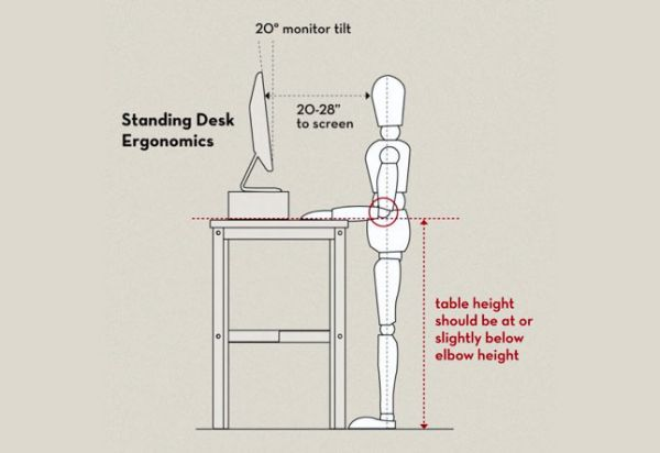 Get Things Done While Standing 10 DIY Desk