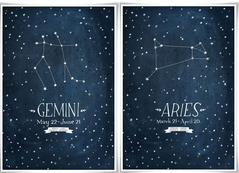 Constellation Home Accents Ideas Amp Inspiration