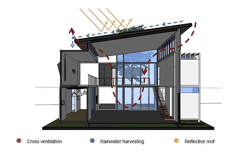 maria-jose-trejos-containers-plans1