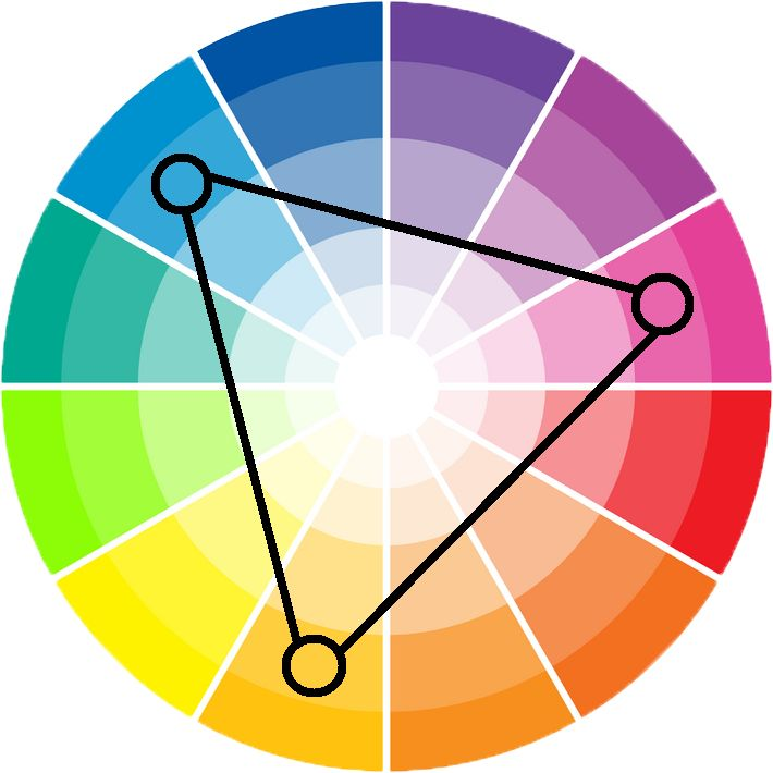 Monochromatic Color Scheme Definition triadic color scheme: what is it and how is it used?