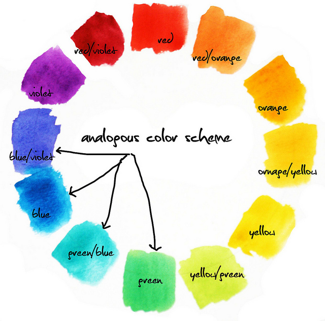 Analogous Color Schemes analogous color schemes: what is it & how to use it?