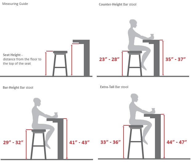 Guide To Choosing The Right Kitchen Counter Stools : counter height bar stool from www.homedit.com size 620 x 526 jpeg 43kB