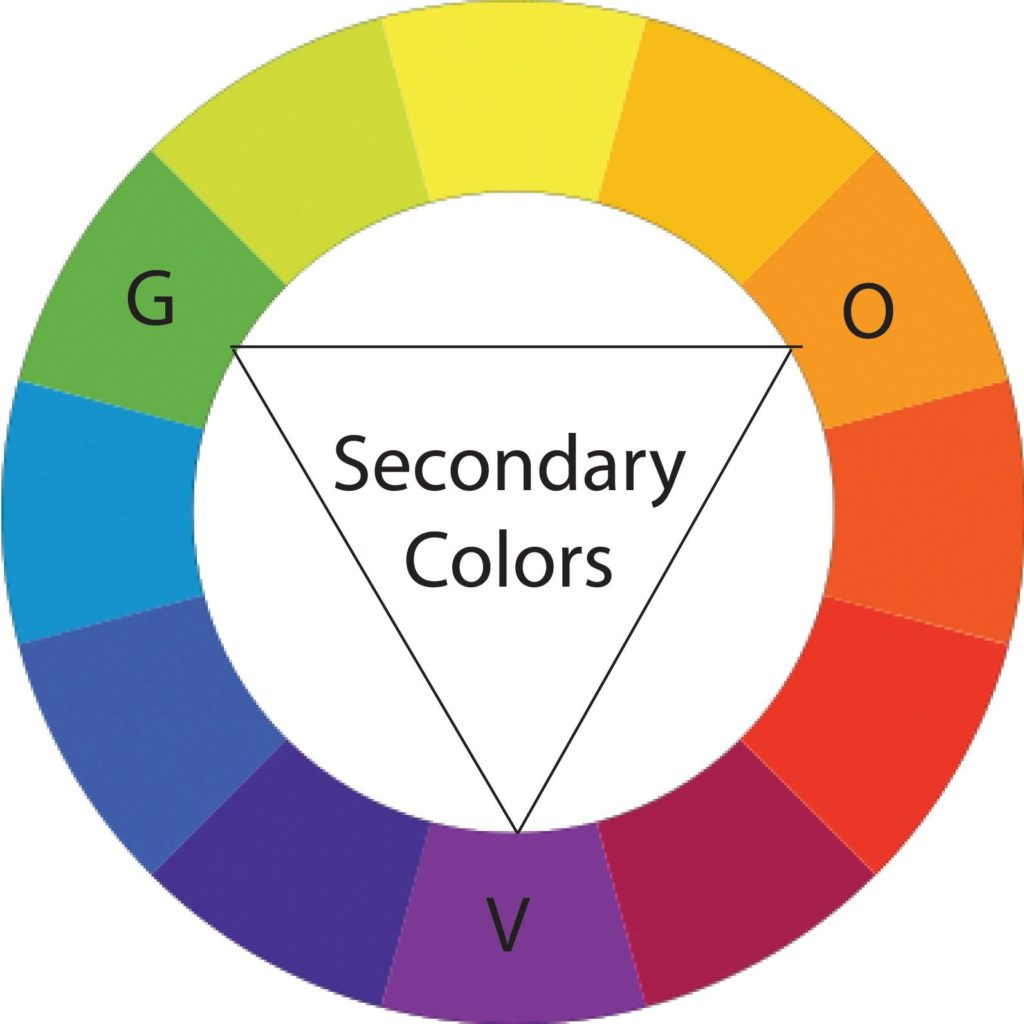 Secondary Colors Wheel