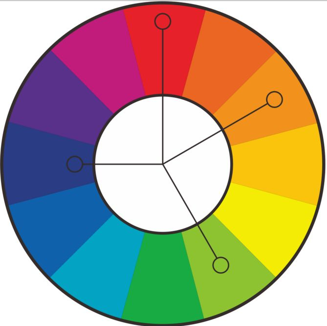 The color wheel image