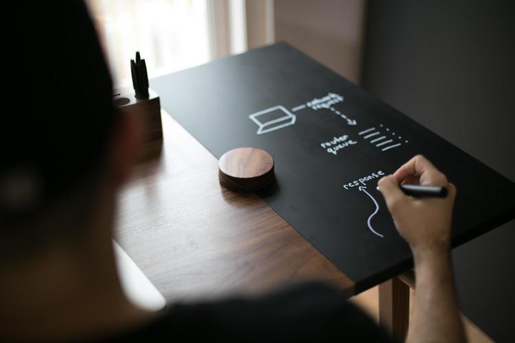 Artifox standing desk - chalk