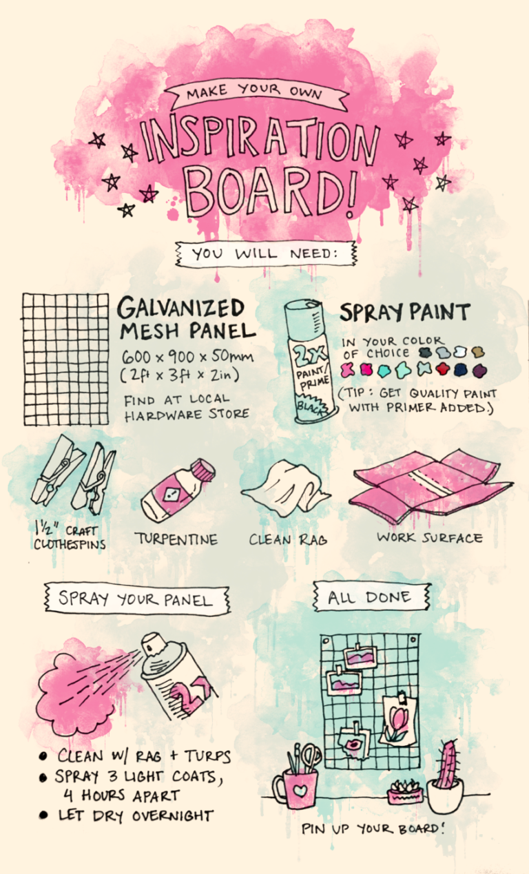 DIY pinboard graphic