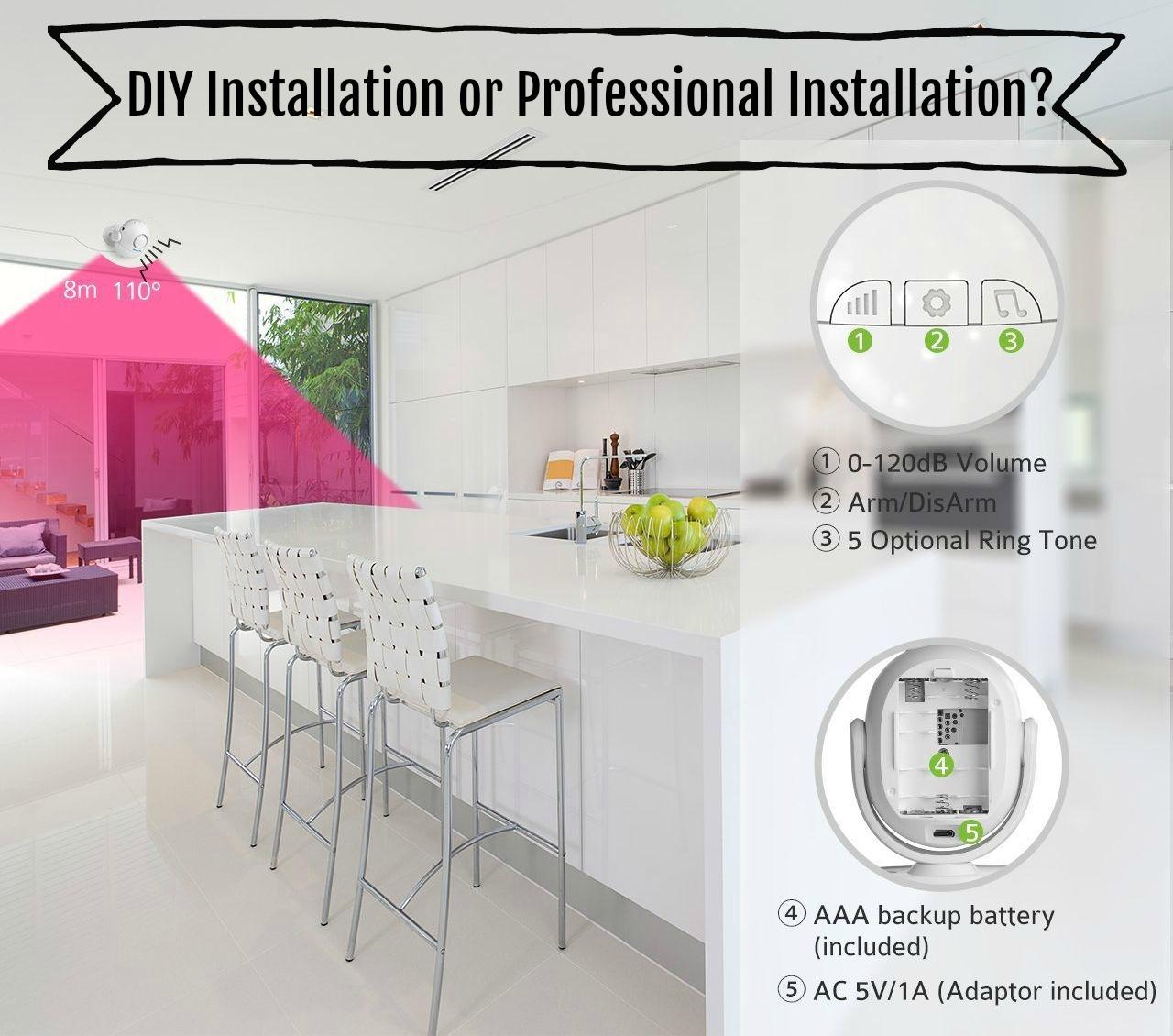 DIY-Installation oder professionelle Installation