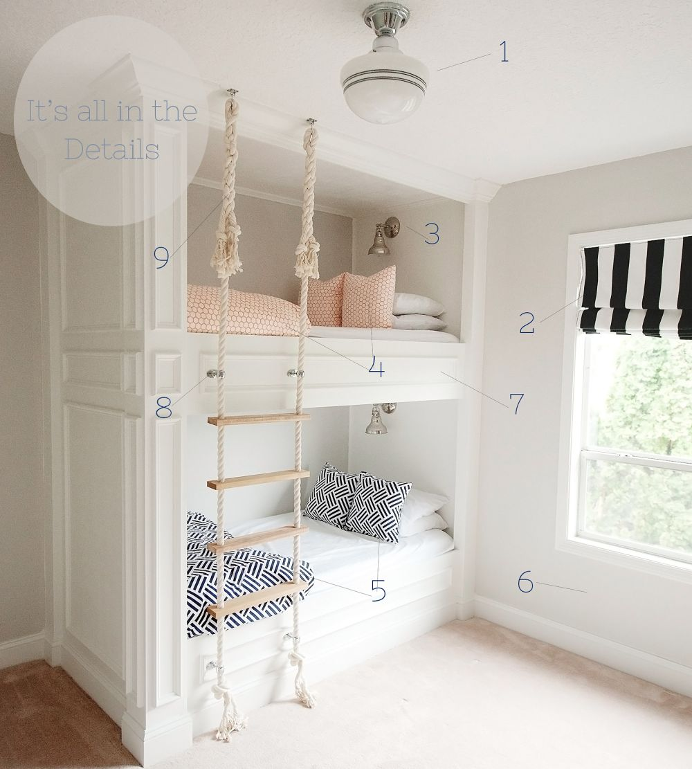 Picture of: Stylish Bunk Bed Plans It S All In The Details