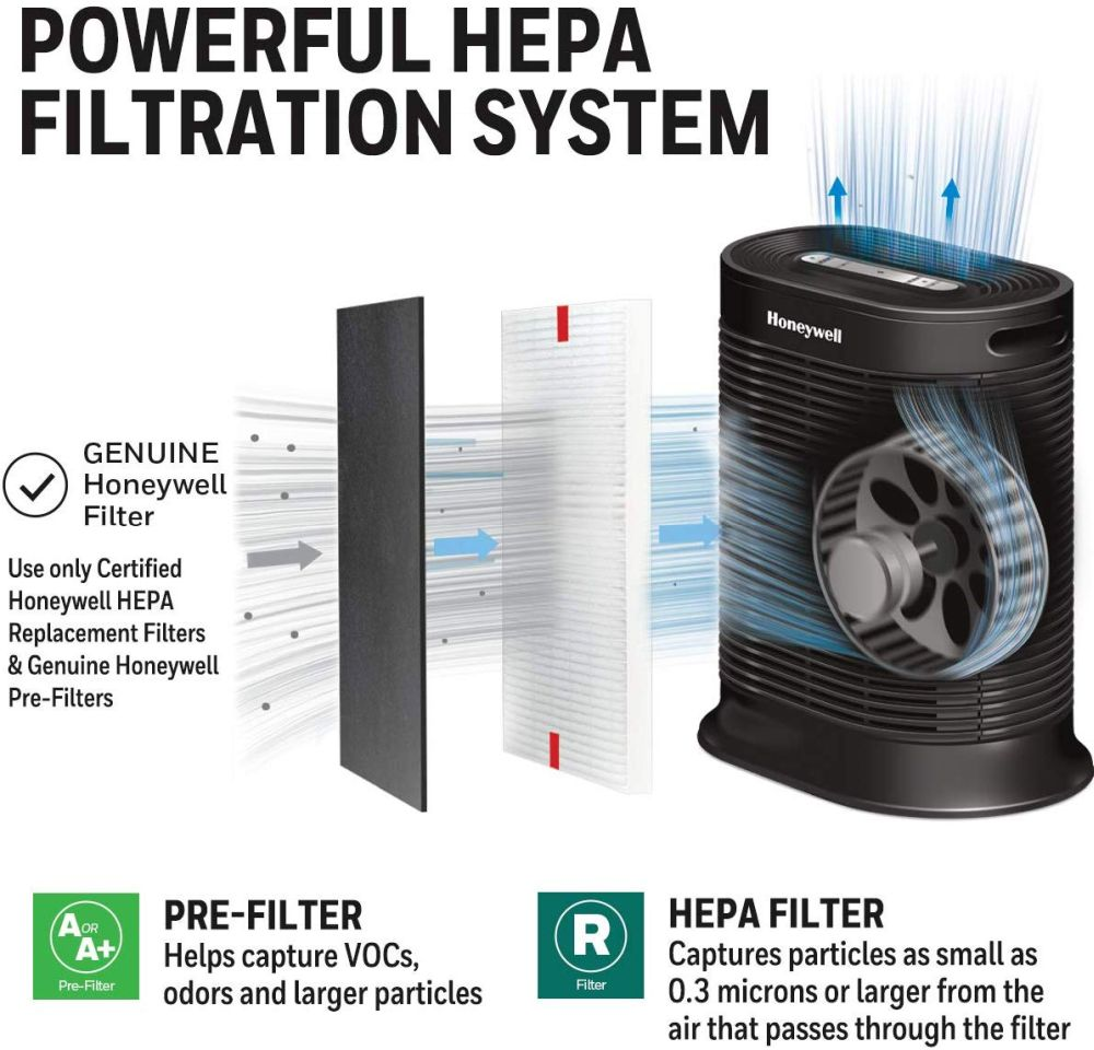 The Best Air Purifiers for Allergies Have True HEPA Filters