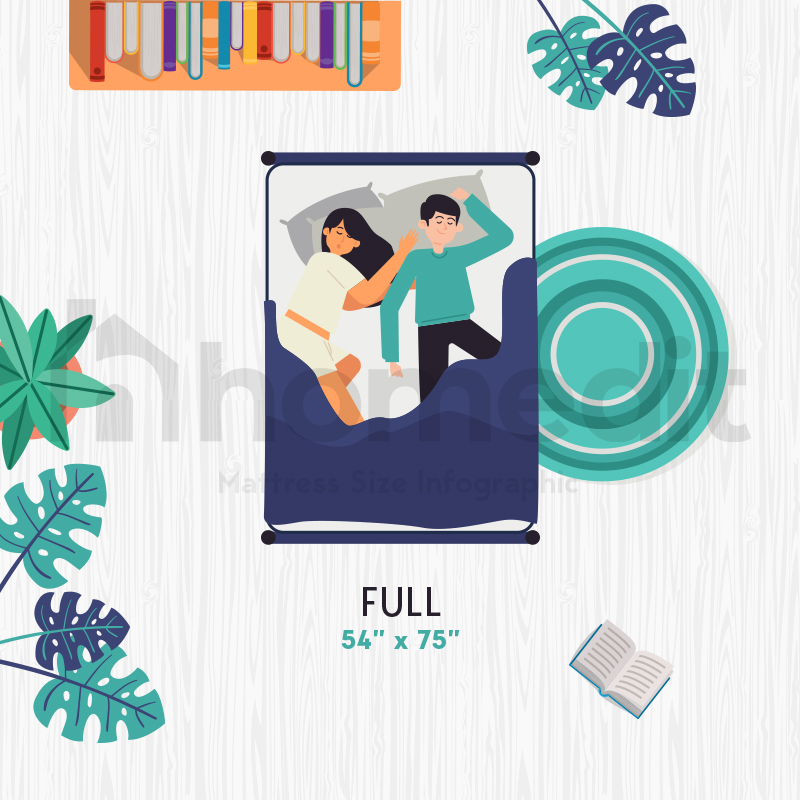 Top 5 Mattresses for Couples – Options For People Sleeping With a Partner