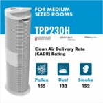 ENVION - Therapure TPP230H Air Purifier Tower with Handle and HEPA Type Technology Filter