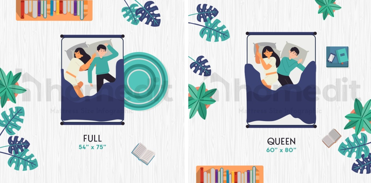 Full Bed VS Qeeen Size