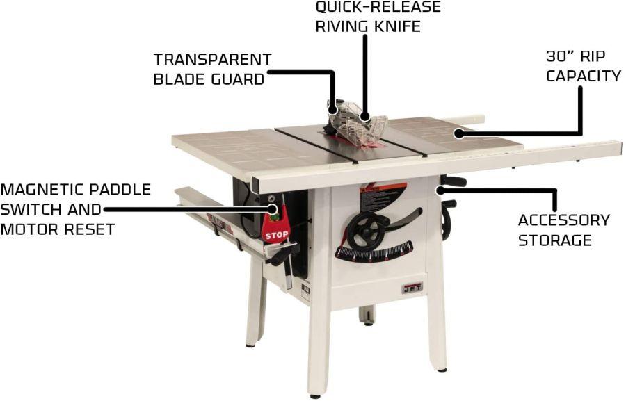 """JET JPS-10 115V 30"""" ProShop Table Saw"""