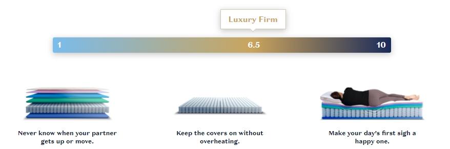 Luxury firm mattresses