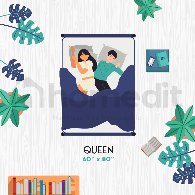 queen size bed dimensions in feet