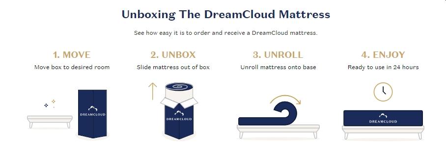 Unbox dreamcloud mattress
