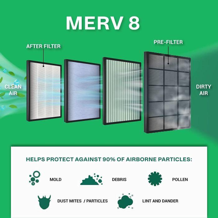 FilterBuy Air Filter MERV 8