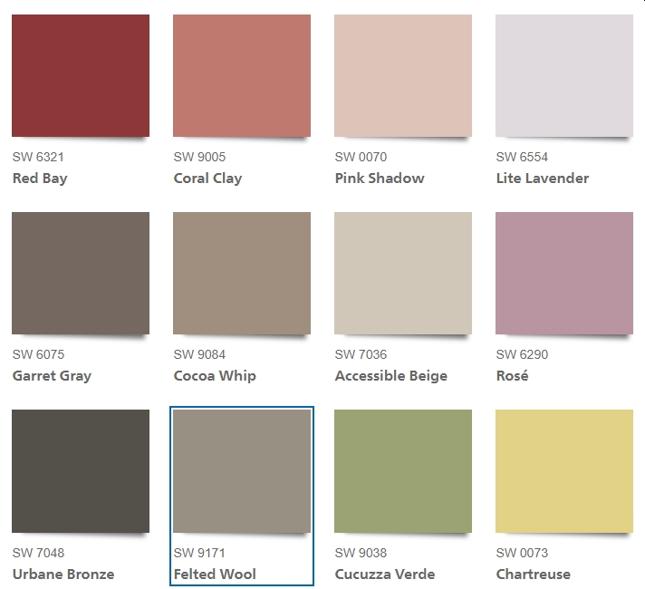 Sherwin-Williams color palette of predictions for 2022