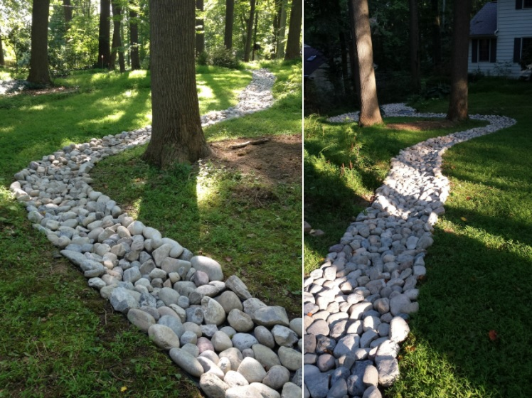What Is A Swale Drain?