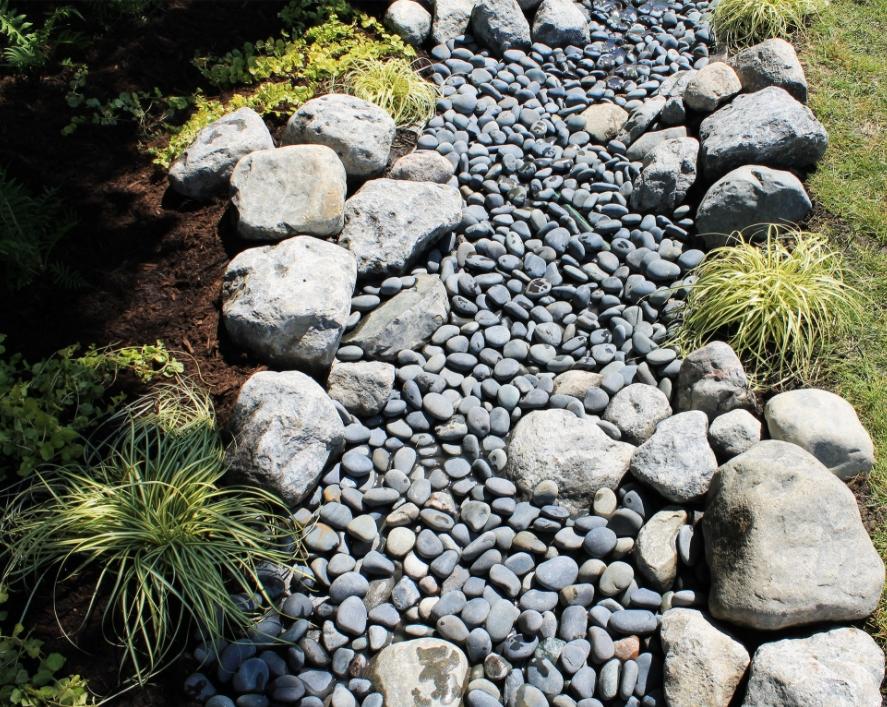 Why Use A Drainage Swale