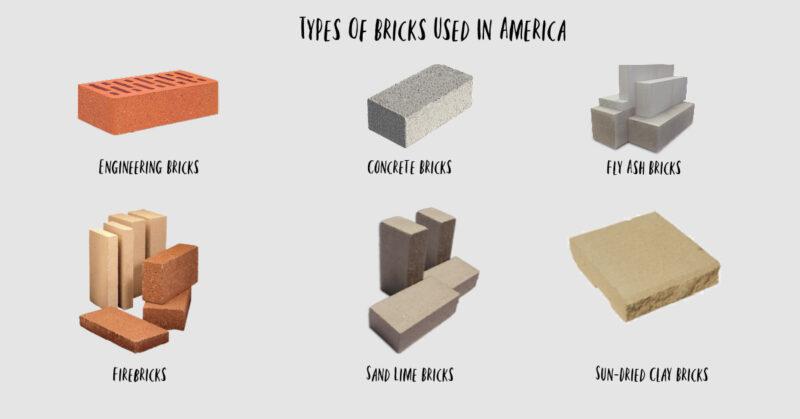 Type Of Bricks Still In Use For Construction